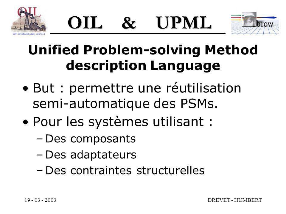 OIL & UPML 19 - 03 - 2003DREVET - HUMBERT Unified Problem-solving Method description Language But : permettre une réutilisation semi-automatique des PSMs.