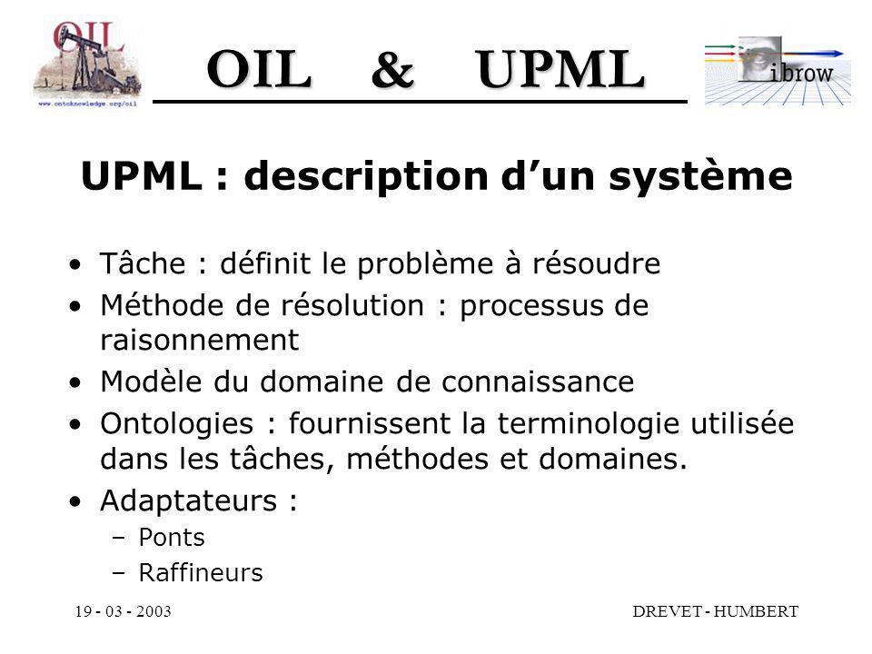 OIL & UPML 19 - 03 - 2003DREVET - HUMBERT UPML : description dun système Tâche : définit le problème à résoudre Méthode de résolution : processus de raisonnement Modèle du domaine de connaissance Ontologies : fournissent la terminologie utilisée dans les tâches, méthodes et domaines.