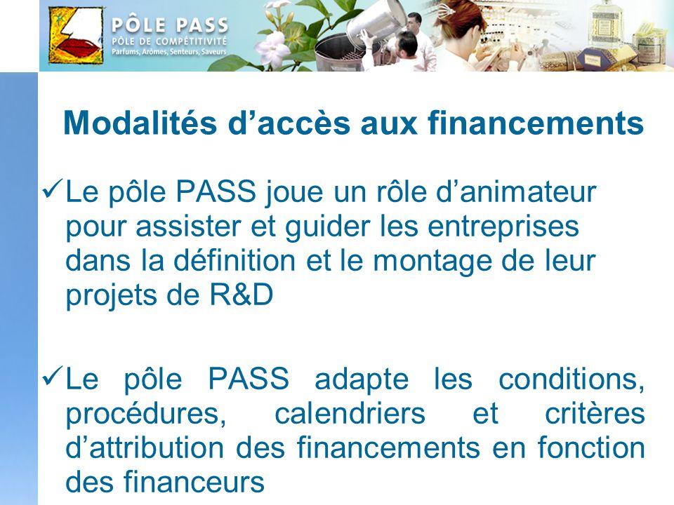 Modalités daccès aux financements Le pôle PASS joue un rôle danimateur pour assister et guider les entreprises dans la définition et le montage de leu