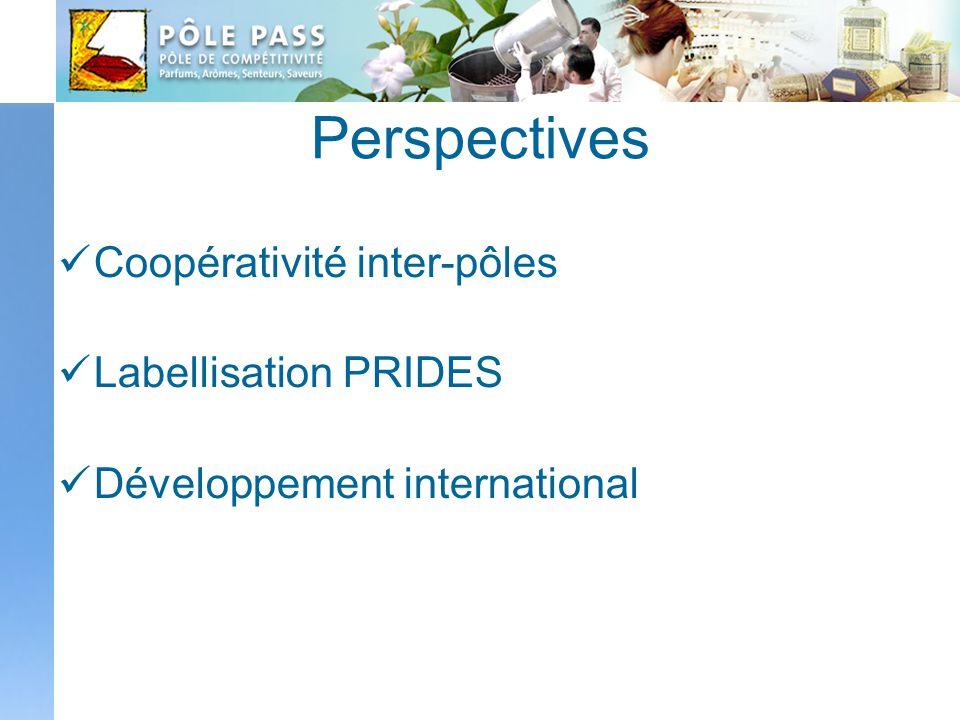 Perspectives Coopérativité inter-pôles Labellisation PRIDES Développement international