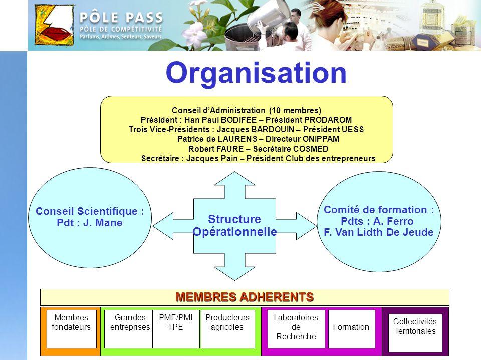 Organisation Structure Opérationnelle Conseil dAdministration (10 membres) Président : Han Paul BODIFEE – Président PRODAROM Trois Vice-Présidents : J