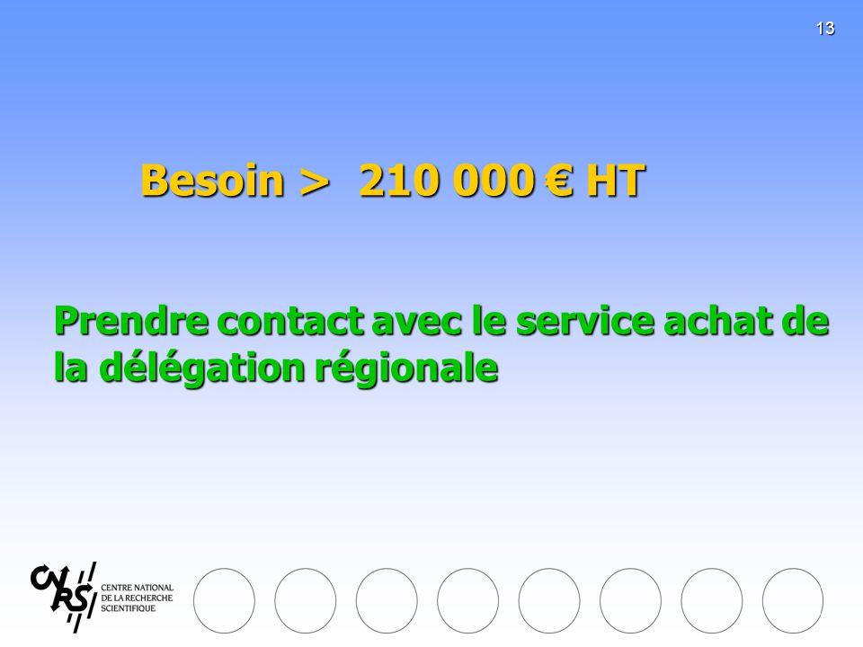13 Besoin > 210 000 HT Prendre contact avec le service achat de la délégation régionale