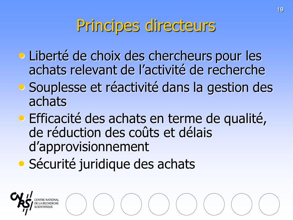 19 Principes directeurs Liberté de choix des chercheurs pour les achats relevant de lactivité de recherche Liberté de choix des chercheurs pour les ac