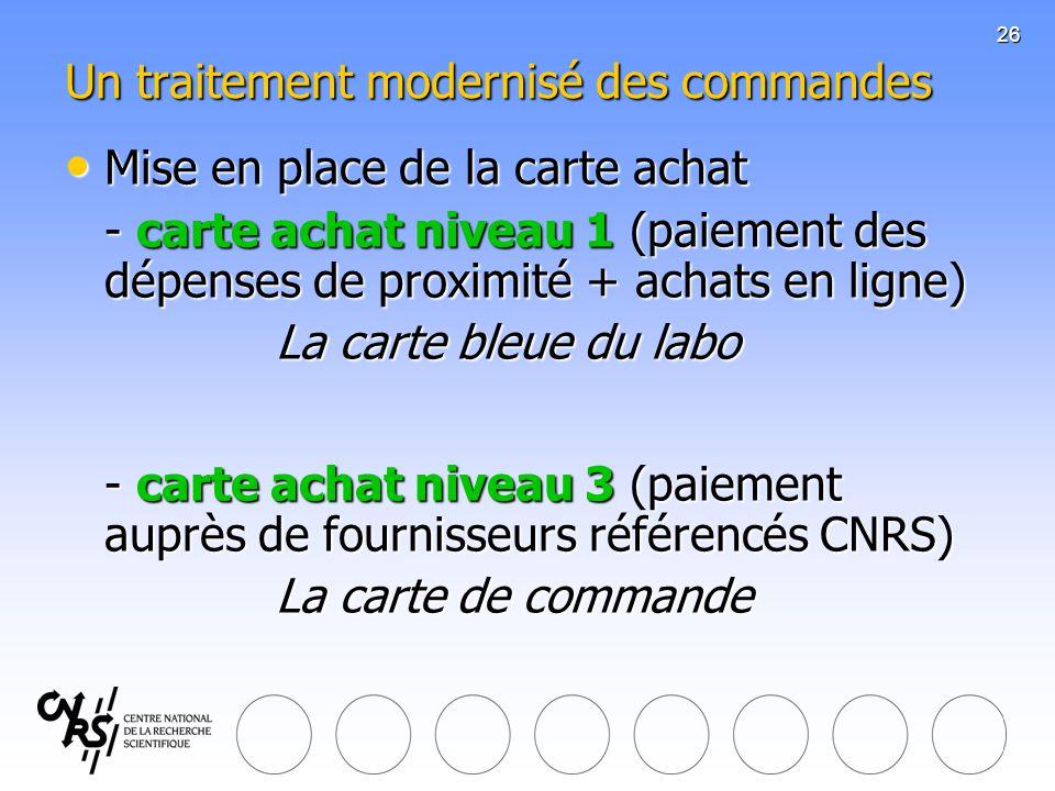 26 Un traitement modernisé des commandes Mise en place de la carte achat Mise en place de la carte achat - carte achat niveau 1 (paiement des dépenses