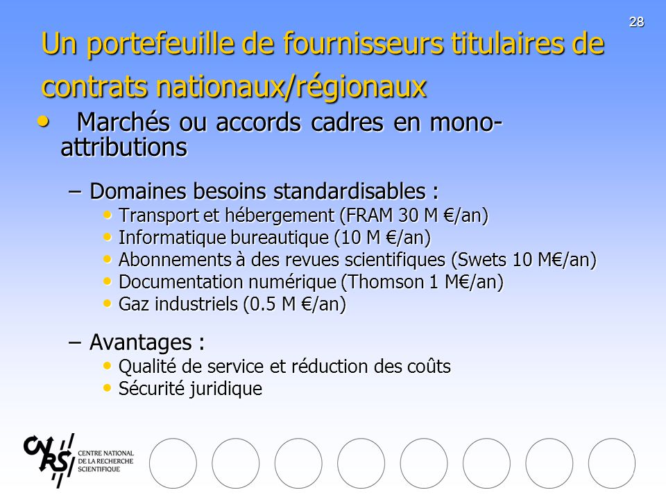 28 Un portefeuille de fournisseurs titulaires de contrats nationaux/régionaux Marchés ou accords cadres en mono- attributions Marchés ou accords cadre