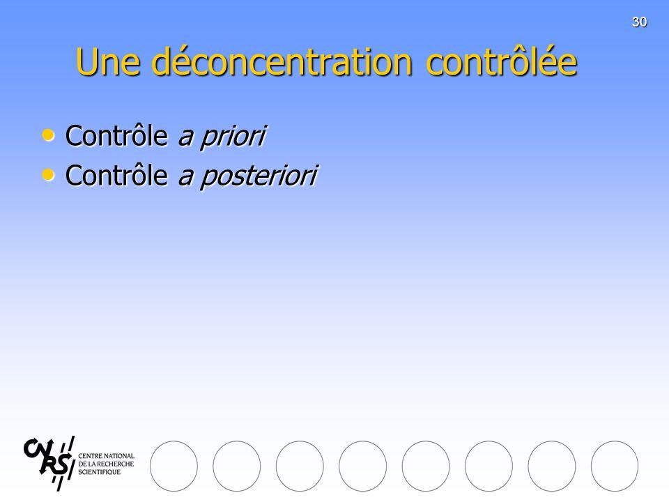 30 Une déconcentration contrôlée Contrôle a priori Contrôle a priori Contrôle a posteriori Contrôle a posteriori