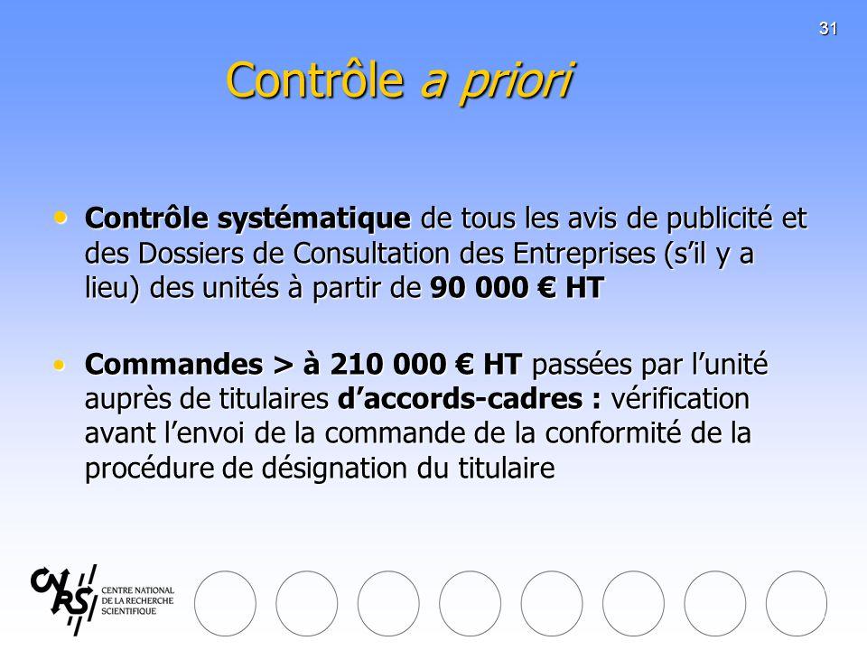 31 Contrôle a priori Contrôle systématique de tous les avis de publicité et des Dossiers de Consultation des Entreprises (sil y a lieu) des unités à p