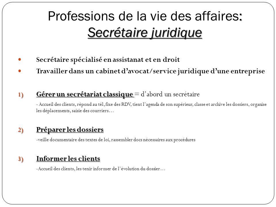 : Secrétaire juridique Professions de la vie des affaires: Secrétaire juridique Secrétaire spécialisé en assistanat et en droit Travailler dans un cab