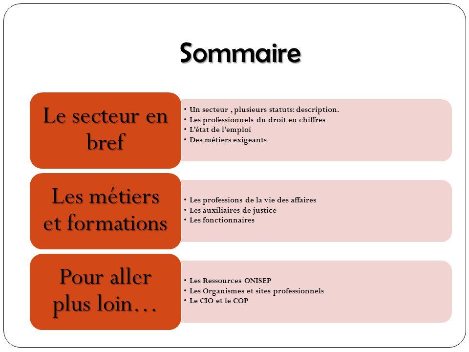 Clerc de notaire Salaire net mensuel débutant: de 1344 à 3000 Formation - BTS notariat (54) NANCY: Lycée Georges de la Tour Accès Bacs généraux+Bac STG