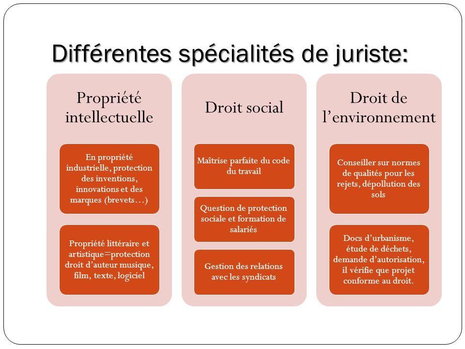 Différentes spécialités de juriste: Propriété intellectuelle En propriété industrielle, protection des inventions, innovations et des marques (brevets