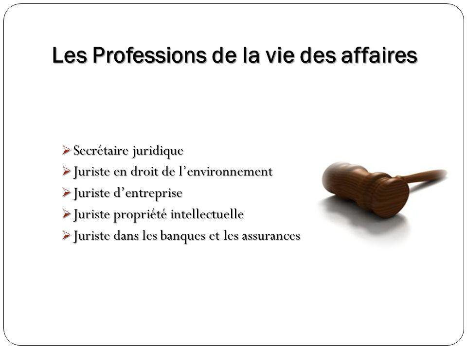Les Professions de la vie des affaires Secrétaire juridique Secrétaire juridique Juriste en droit de lenvironnement Juriste en droit de lenvironnement