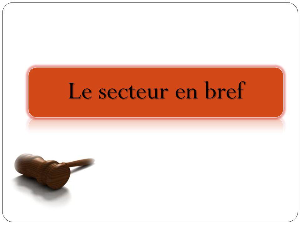 Les métiers du droit et de la justice Droit & Justice Régler les litiges entre les personnes et les entreprises Sanctionner les fautes (délits, crimes)