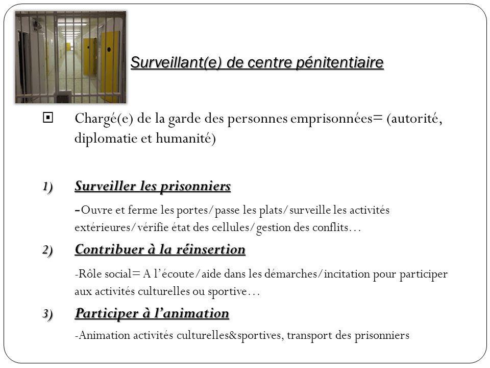 Surveillant(e) de centre pénitentiaire Chargé(e) de la garde des personnes emprisonnées= (autorité, diplomatie et humanité) 1) Surveiller les prisonni