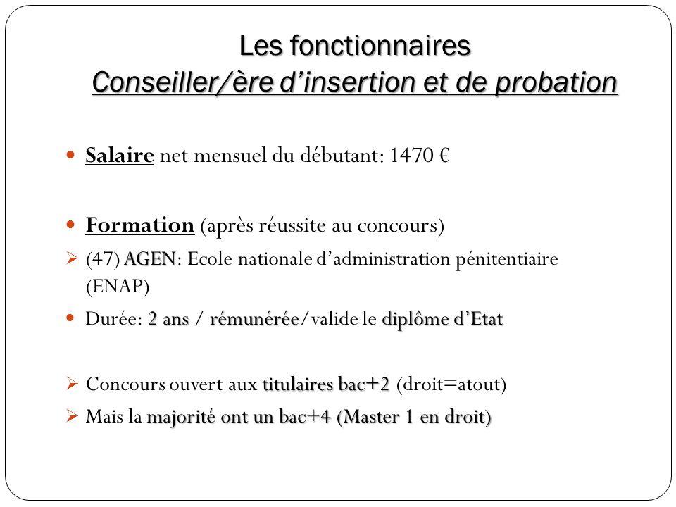 Les fonctionnaires Conseiller/ère dinsertion et de probation Salaire net mensuel du débutant: 1470 Formation (après réussite au concours) AGEN (47) AG