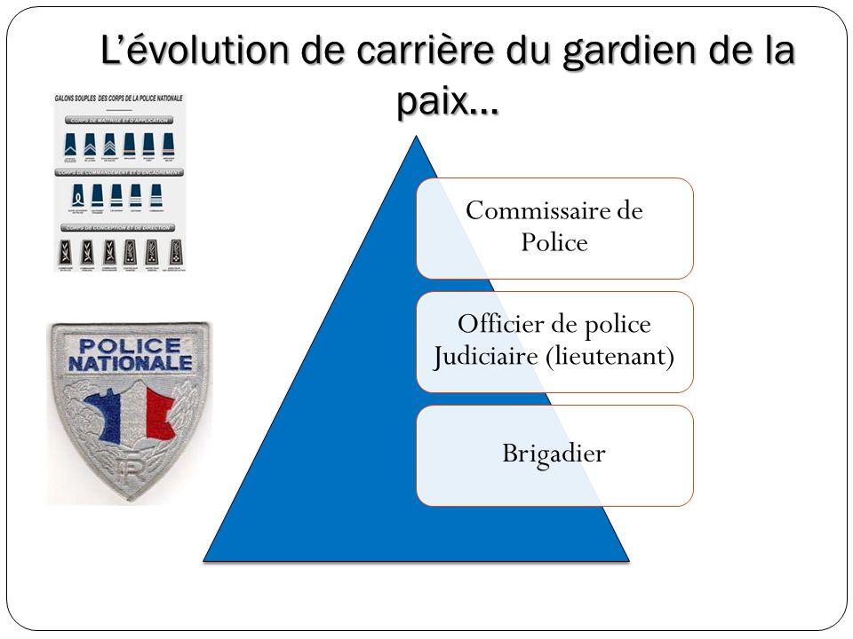 Lévolution de carrière du gardien de la paix… Commissaire de Police Officier de police Judiciaire (lieutenant) Brigadier