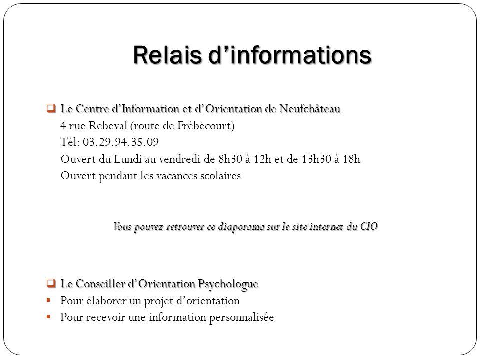 Relais dinformations Le Centre dInformation et dOrientation de Neufchâteau Le Centre dInformation et dOrientation de Neufchâteau 4 rue Rebeval (route