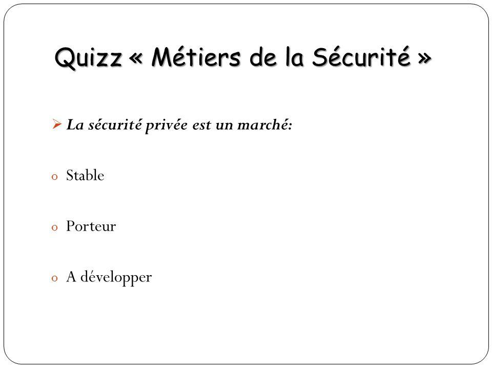 Quizz « Métiers de la Sécurité » La sécurité privée est un marché: o Stable o Porteur o A développer