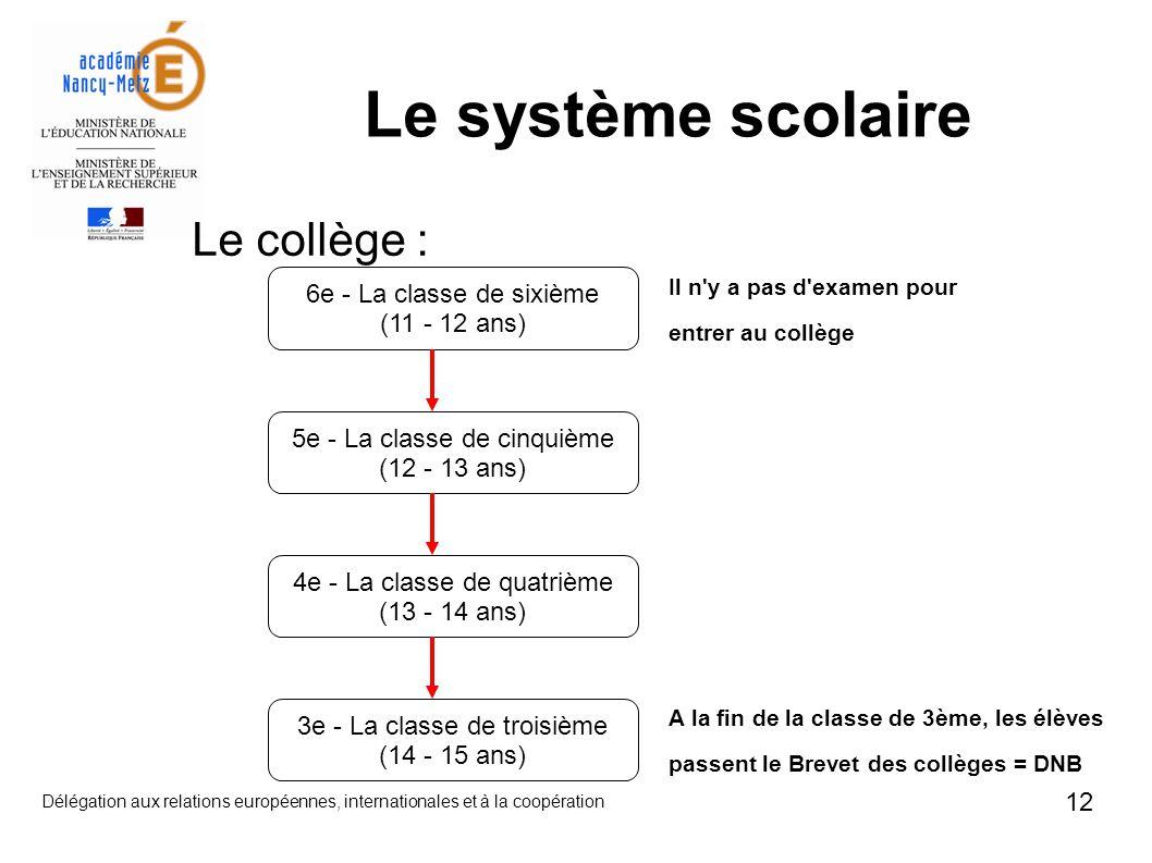 12 Le système scolaire Délégation aux relations européennes, internationales et à la coopération Le collège : 6e - La classe de sixième (11 - 12 ans) 5e - La classe de cinquième (12 - 13 ans) 4e - La classe de quatrième (13 - 14 ans) 3e - La classe de troisième (14 - 15 ans) Il n y a pas d examen pour entrer au collège A la fin de la classe de 3ème, les élèves passent le Brevet des collèges = DNB