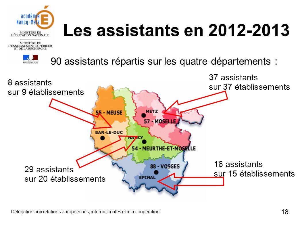 18 Délégation aux relations européennes, internationales et à la coopération 90 assistants répartis sur les quatre départements : Les assistants en 2012-2013 29 assistants sur 20 établissements 8 assistants sur 9 établissements 37 assistants sur 37 établissements 16 assistants sur 15 établissements
