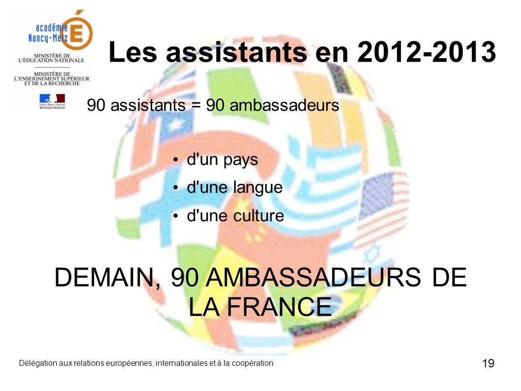 19 Délégation aux relations européennes, internationales et à la coopération 90 assistants = 90 ambassadeurs d un pays d une langue d une culture Les assistants en 2012-2013 DEMAIN, 90 AMBASSADEURS DE LA FRANCE
