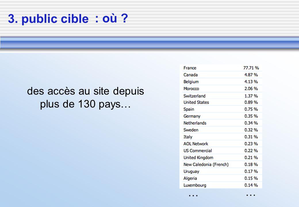 3. public cible : où ? des accès au site depuis plus de 130 pays… … …