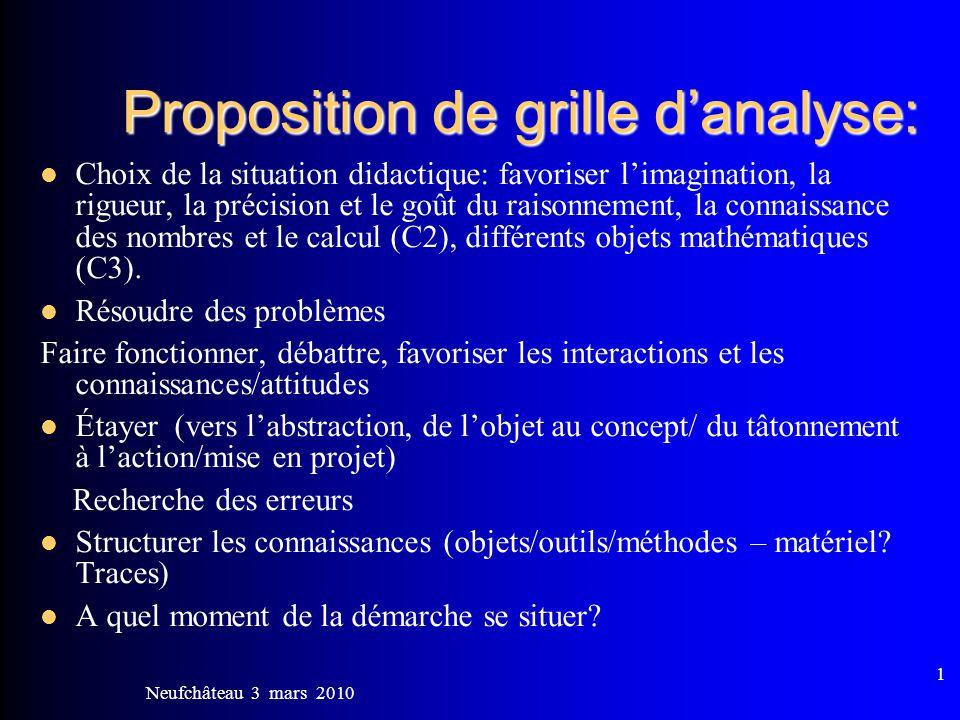 Neufchâteau 3 mars 2010 1 Proposition de grille danalyse: Choix de la situation didactique: favoriser limagination, la rigueur, la précision et le goû