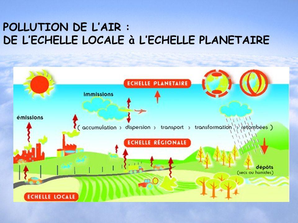 POLLUTION DE LAIR : DE LECHELLE LOCALE à LECHELLE PLANETAIRE