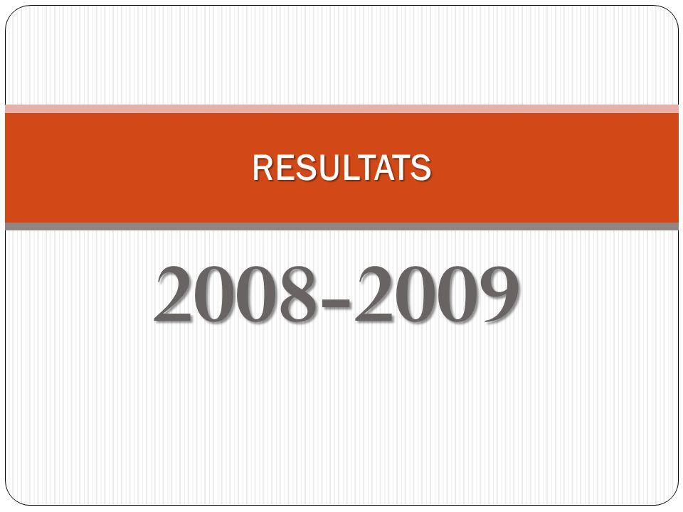 2008-2009 RESULTATS