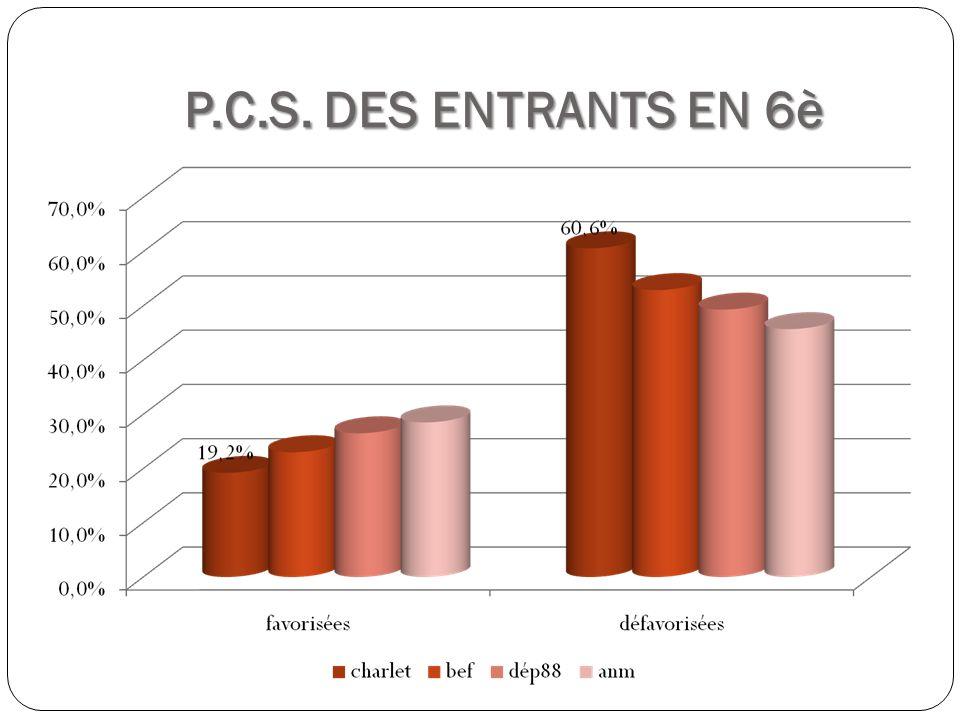 P.C.S. DES ENTRANTS EN 6è