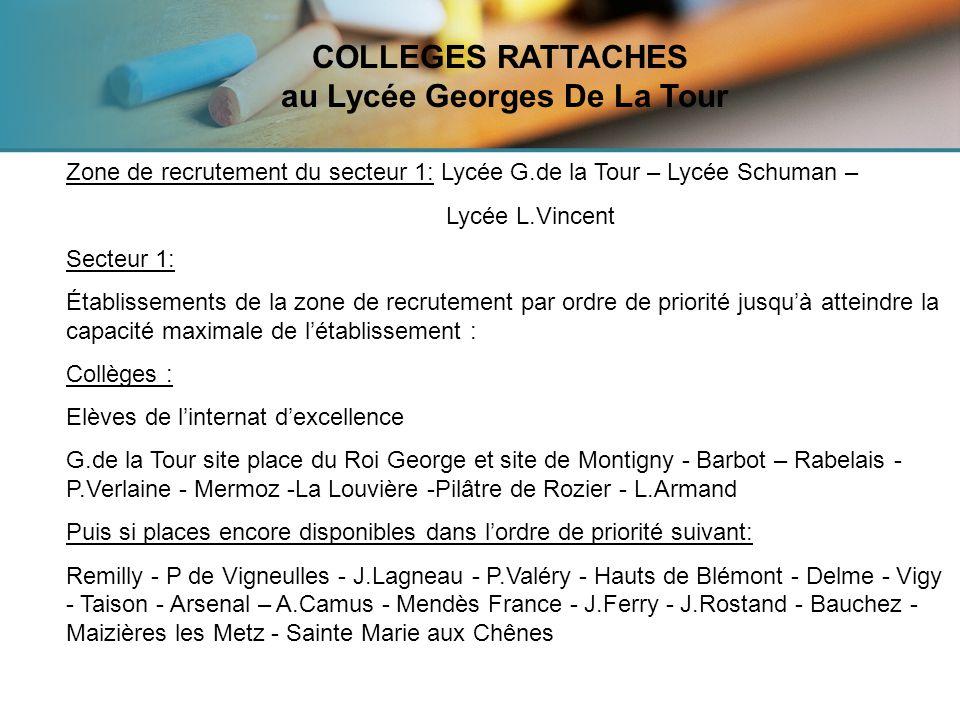 COLLEGES RATTACHES au Lycée Georges De La Tour Zone de recrutement du secteur 1: Lycée G.de la Tour – Lycée Schuman – Lycée L.Vincent Secteur 1: Établ