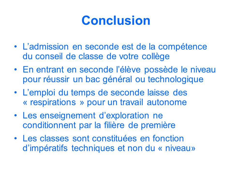 Conclusion Ladmission en seconde est de la compétence du conseil de classe de votre collège En entrant en seconde lélève possède le niveau pour réussi