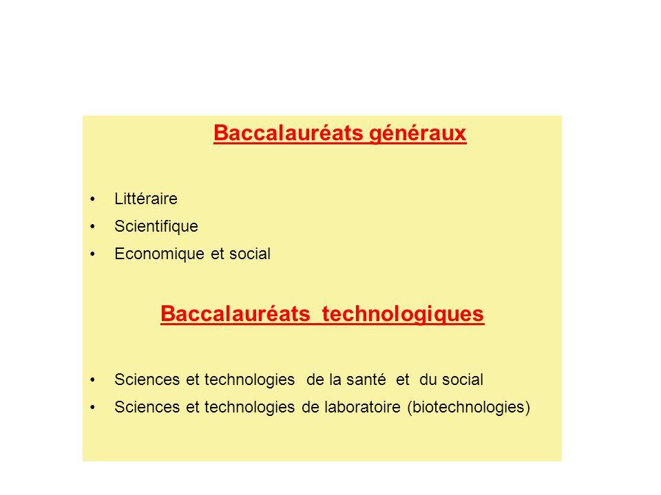 Baccalauréats généraux Littéraire Scientifique Economique et social Baccalauréats technologiques Sciences et technologies de la santé et du social Sci