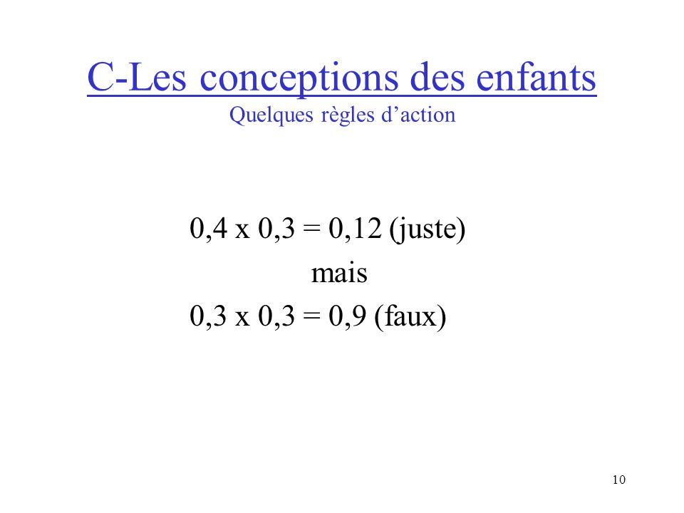 10 C-Les conceptions des enfants Quelques règles daction 0,4 x 0,3 = 0,12 (juste) mais 0,3 x 0,3 = 0,9 (faux)