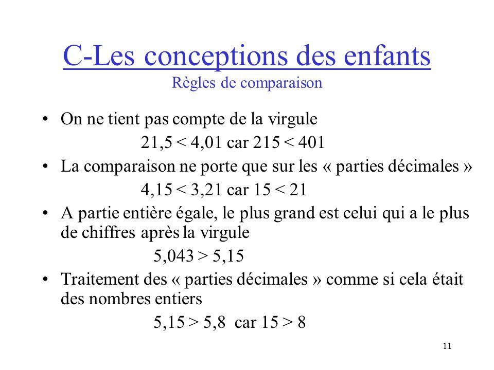 11 C-Les conceptions des enfants Règles de comparaison On ne tient pas compte de la virgule 21,5 < 4,01 car 215 < 401 La comparaison ne porte que sur les « parties décimales » 4,15 < 3,21 car 15 < 21 A partie entière égale, le plus grand est celui qui a le plus de chiffres après la virgule 5,043 > 5,15 Traitement des « parties décimales » comme si cela était des nombres entiers 5,15 > 5,8 car 15 > 8