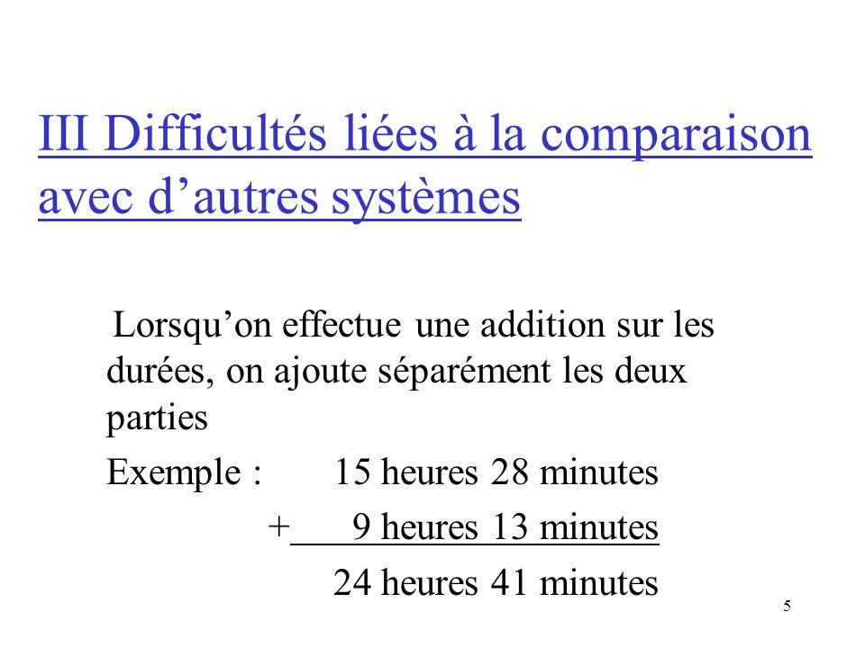 5 III Difficultés liées à la comparaison avec dautres systèmes Lorsquon effectue une addition sur les durées, on ajoute séparément les deux parties Exemple : 15 heures 28 minutes + 9 heures 13 minutes 24 heures 41 minutes