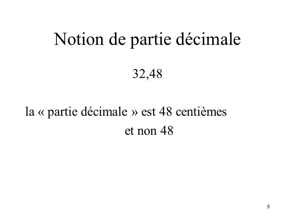 8 Notion de partie décimale 32,48 la « partie décimale » est 48 centièmes et non 48