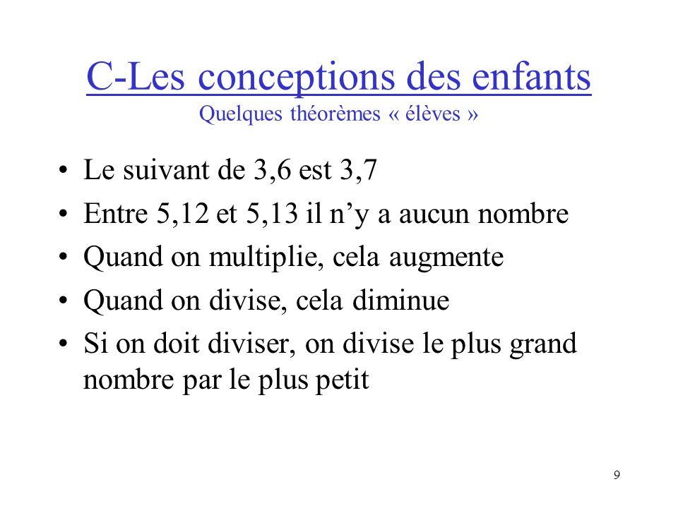 9 C-Les conceptions des enfants Quelques théorèmes « élèves » Le suivant de 3,6 est 3,7 Entre 5,12 et 5,13 il ny a aucun nombre Quand on multiplie, cela augmente Quand on divise, cela diminue Si on doit diviser, on divise le plus grand nombre par le plus petit
