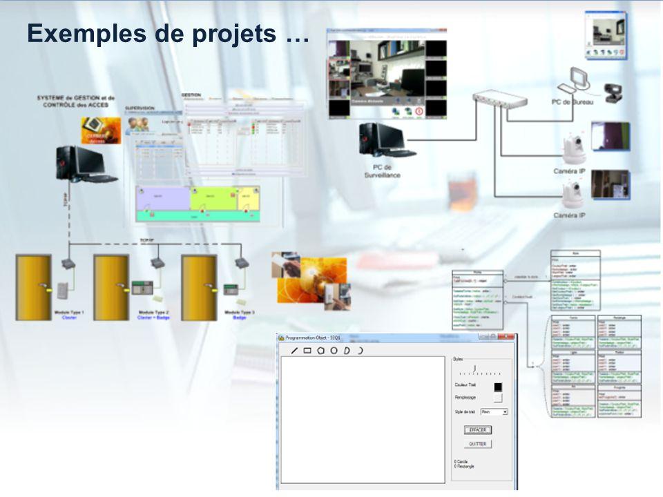 Exemples de projets …