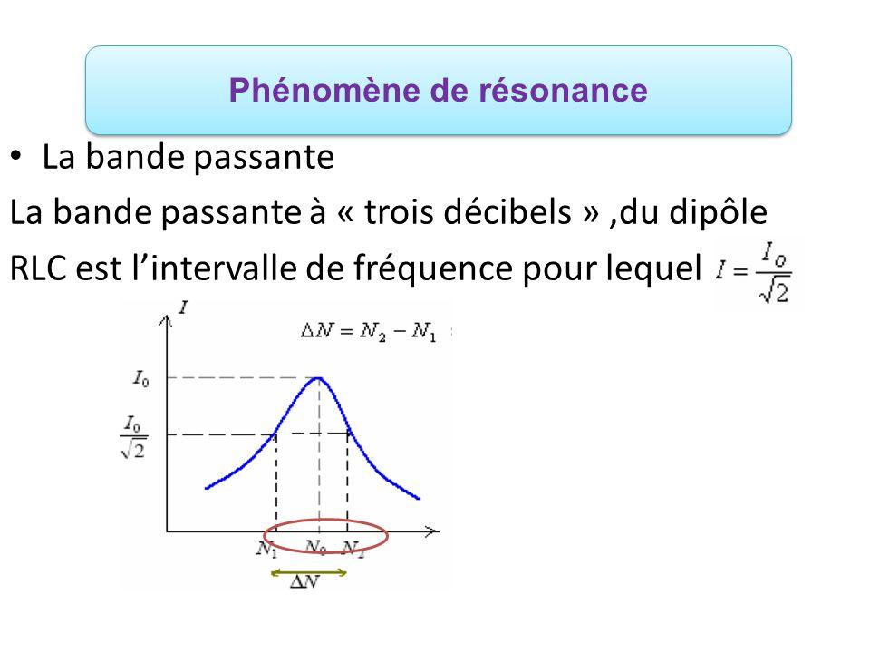 La bande passante La bande passante à « trois décibels »,du dipôle RLC est lintervalle de fréquence pour lequel Phénomène de résonance
