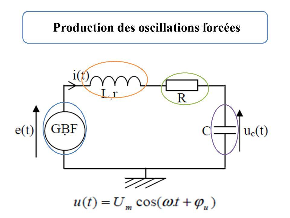 Production des oscillations forcées