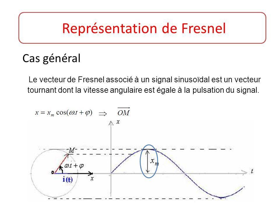 Cas général Le vecteur de Fresnel associé à un signal sinusoïdal est un vecteur tournant dont la vitesse angulaire est égale à la pulsation du signal.