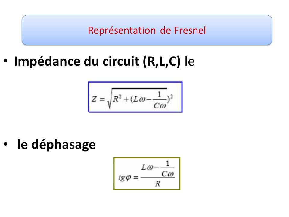 Impédance du circuit (R,L,C) le le déphasage Représentation de Fresnel