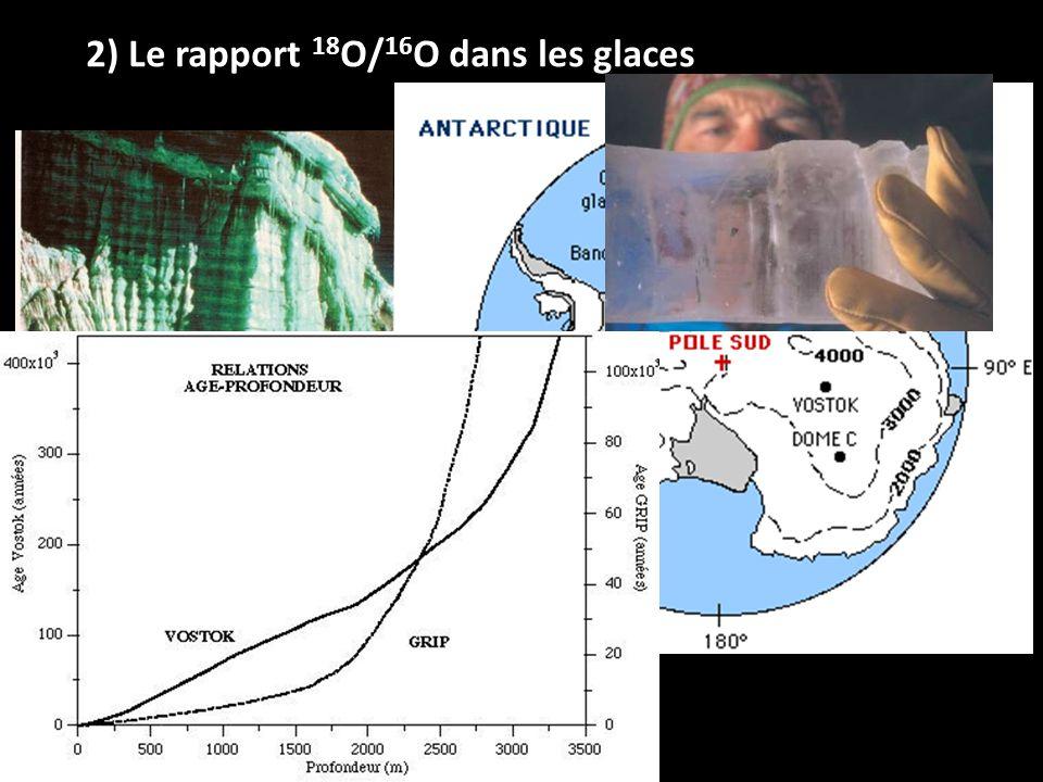 Bordas SVT TS spé 2002 2) Le rapport 18 O/ 16 O dans les glaces