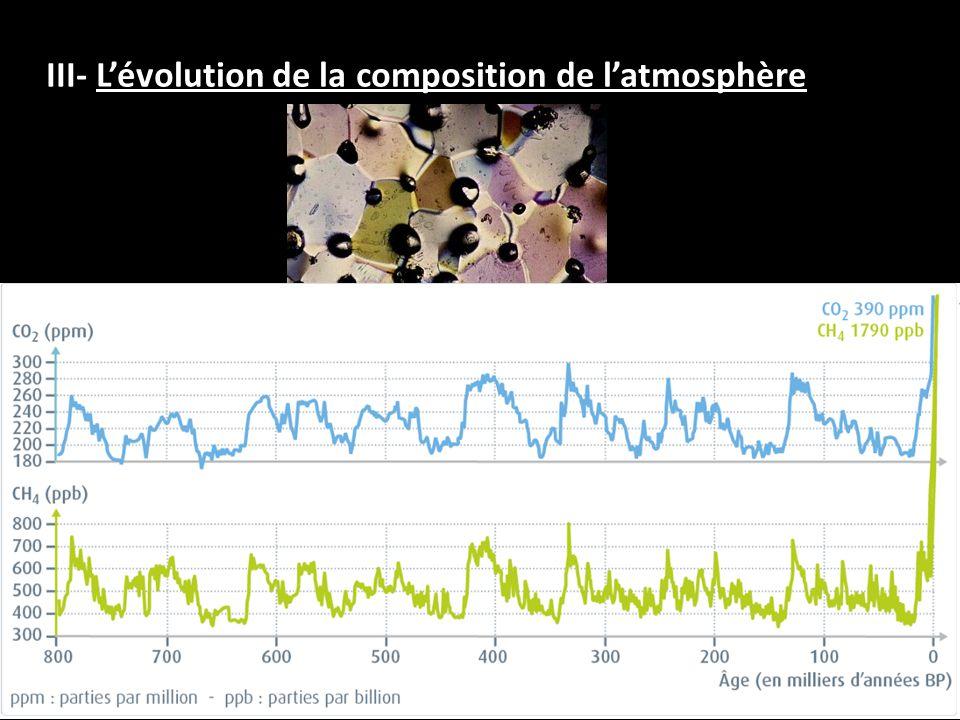 III- Lévolution de la composition de latmosphère