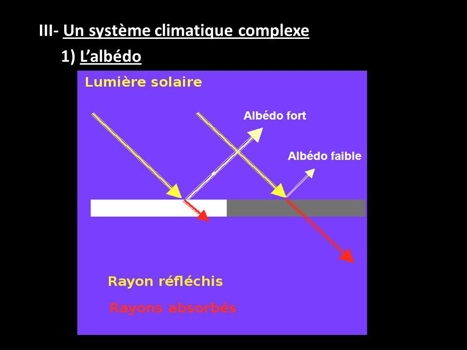 Albédo fort Albédo faible III- Un système climatique complexe 1) Lalbédo