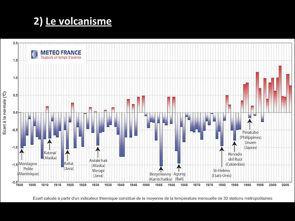 2) Causes tectoniques 2) Le volcanisme