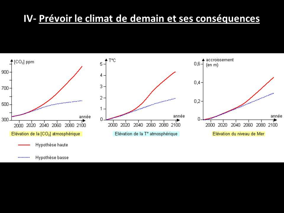 IV- Prévoir le climat de demain et ses conséquences