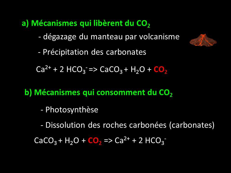 a) Mécanismes qui libèrent du CO 2 - dégazage du manteau par volcanisme - Précipitation des carbonates Ca 2+ + 2 HCO 3 - => CaCO 3 + H 2 O + CO 2 - Ph