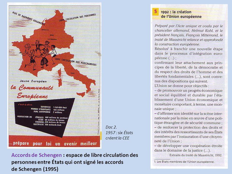 Doc 2. 1957 : six États créent la CEE Accords de Schengen : espace de libre circulation des personnes entre États qui ont signé les accords de Schenge