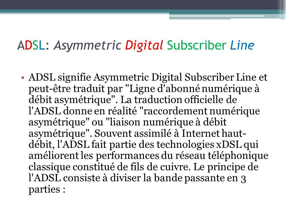 ADSL: Asymmetric Digital Subscriber Line ADSL signifie Asymmetric Digital Subscriber Line et peut-être traduit par